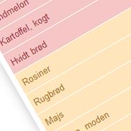 Glykæmisk indeks